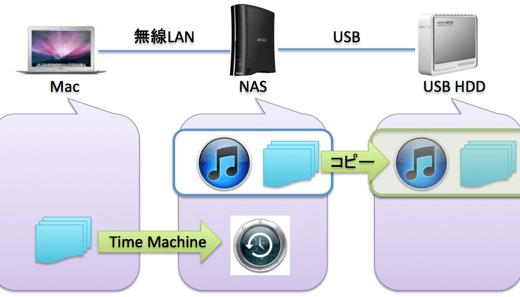 NAS(リンクステーション)で自宅Macのバックアップ環境を構築