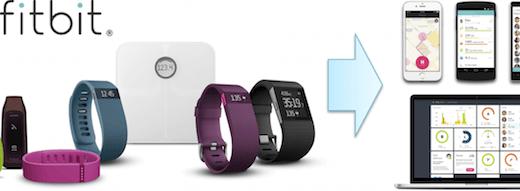 ダイエットや運動を続ける秘訣は「Fitbit」で毎日記録にあり