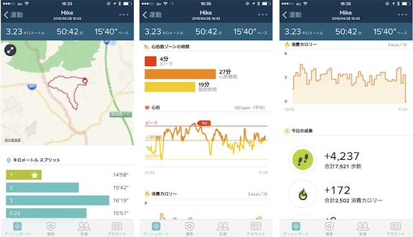 FitbitアプリのGPSトラッキング画面