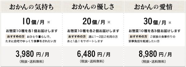 惣菜の定期宅配サービス「おかん」の料金