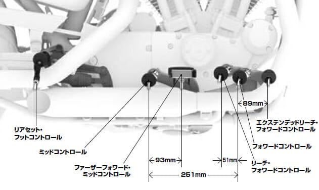 XL883N ライディングポジション変更位置